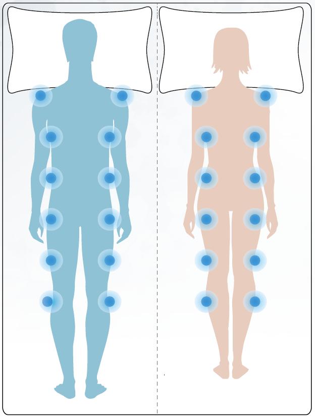 Комплексна масажна система